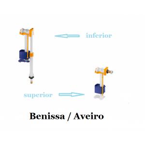 Recambio mecanismo alimentación Benissa / Aveiro  UNISAN